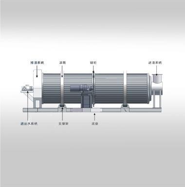 关于冷渣机设备的进渣装置大家了解多少?